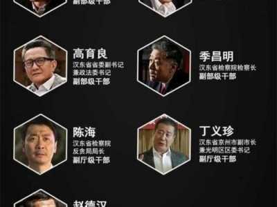 人民的名义职位大小 一张图看明白《人民的名义》职位排名和人物关系